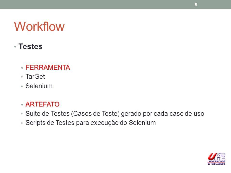 Workflow Testes FERRAMENTA TarGet Selenium ARTEFATO