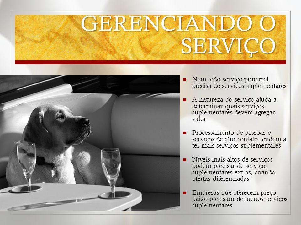 GERENCIANDO O SERVIÇO Nem todo serviço principal precisa de serviços suplementares.