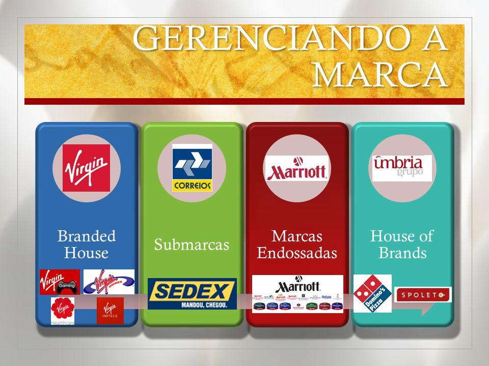 GERENCIANDO A MARCA Branded House Submarcas Marcas Endossadas