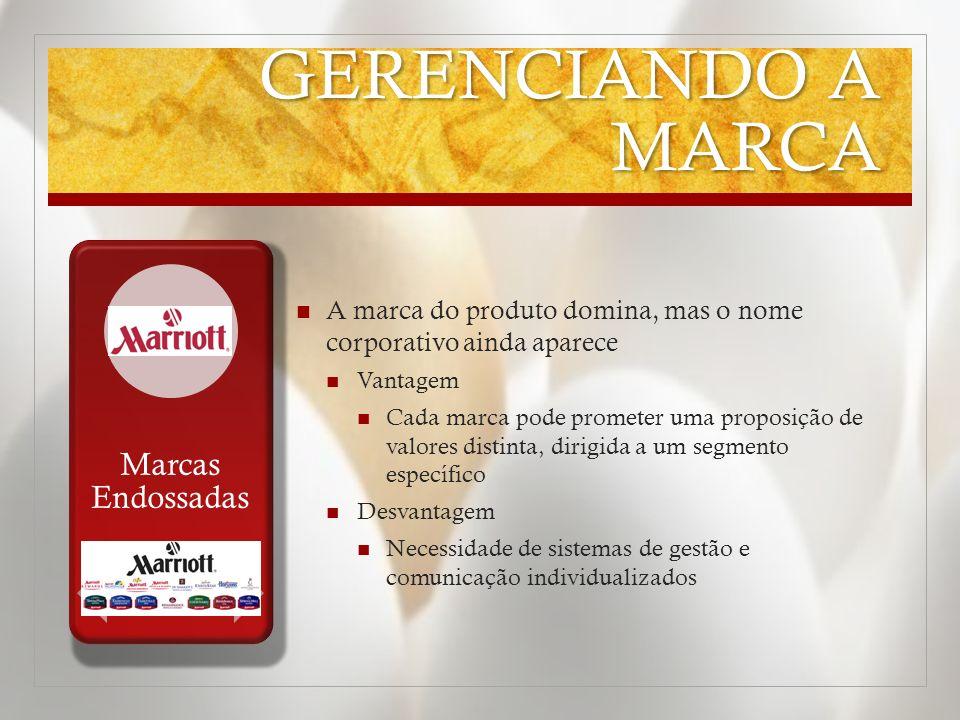 GERENCIANDO A MARCA Marcas Endossadas