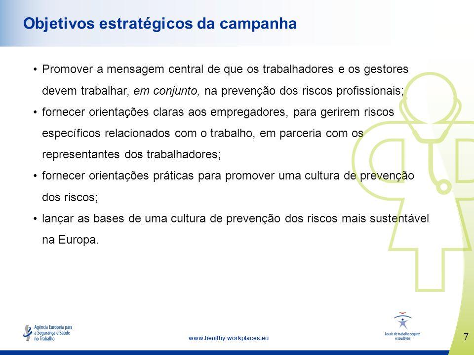 Objetivos estratégicos da campanha