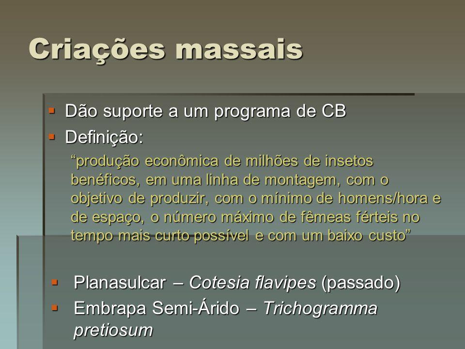 Criações massais Dão suporte a um programa de CB Definição: