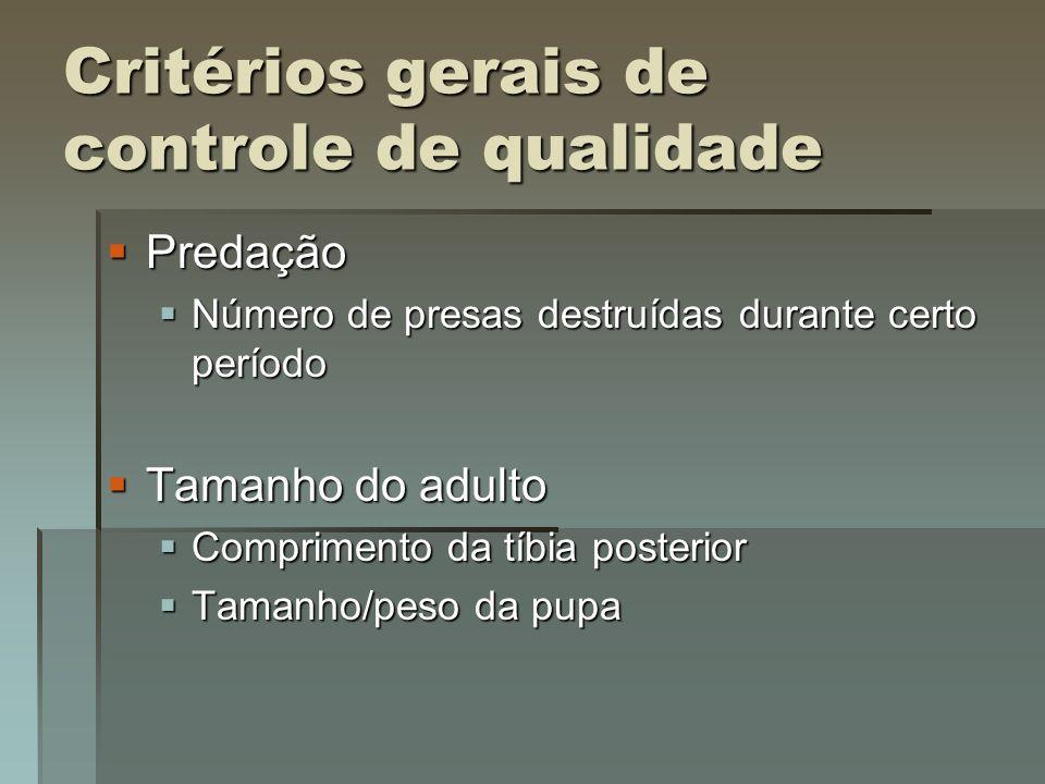 Critérios gerais de controle de qualidade