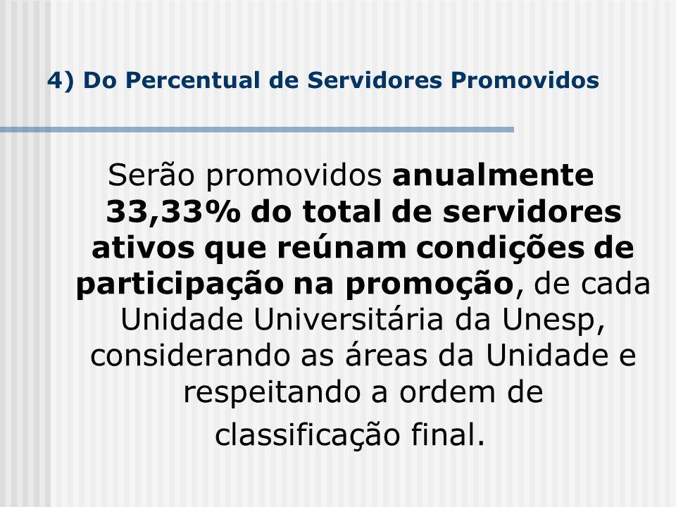4) Do Percentual de Servidores Promovidos