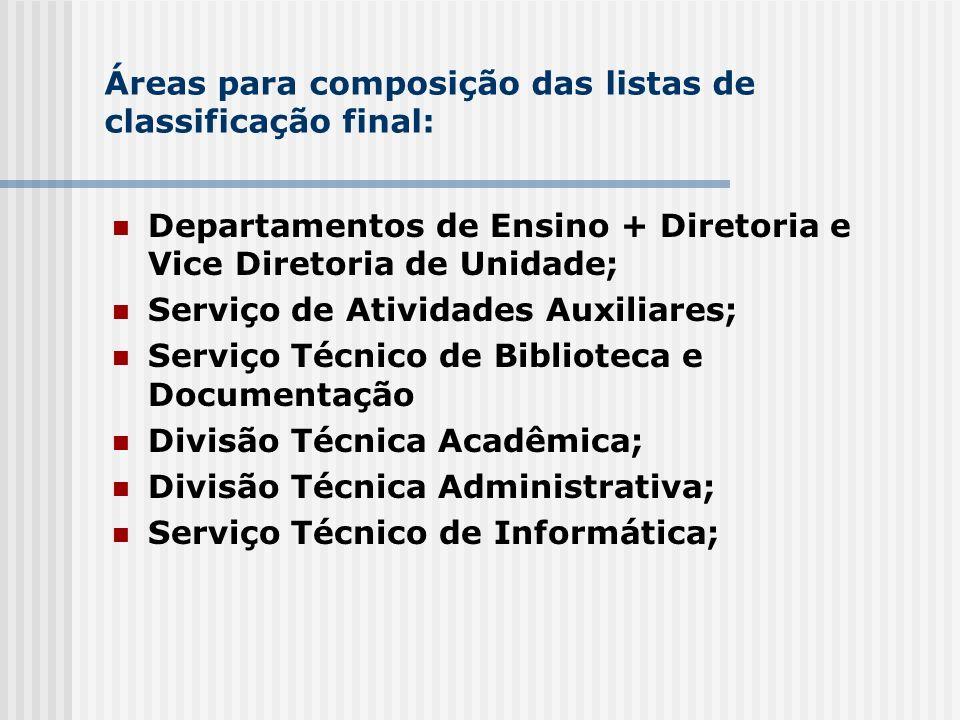 Áreas para composição das listas de classificação final: