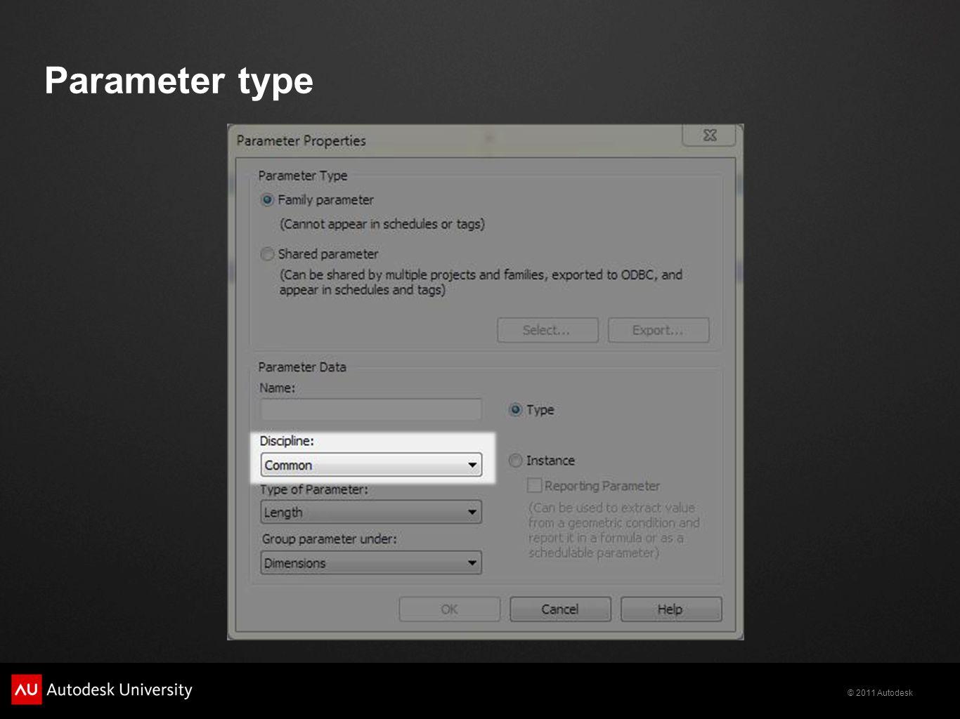 Parameter type