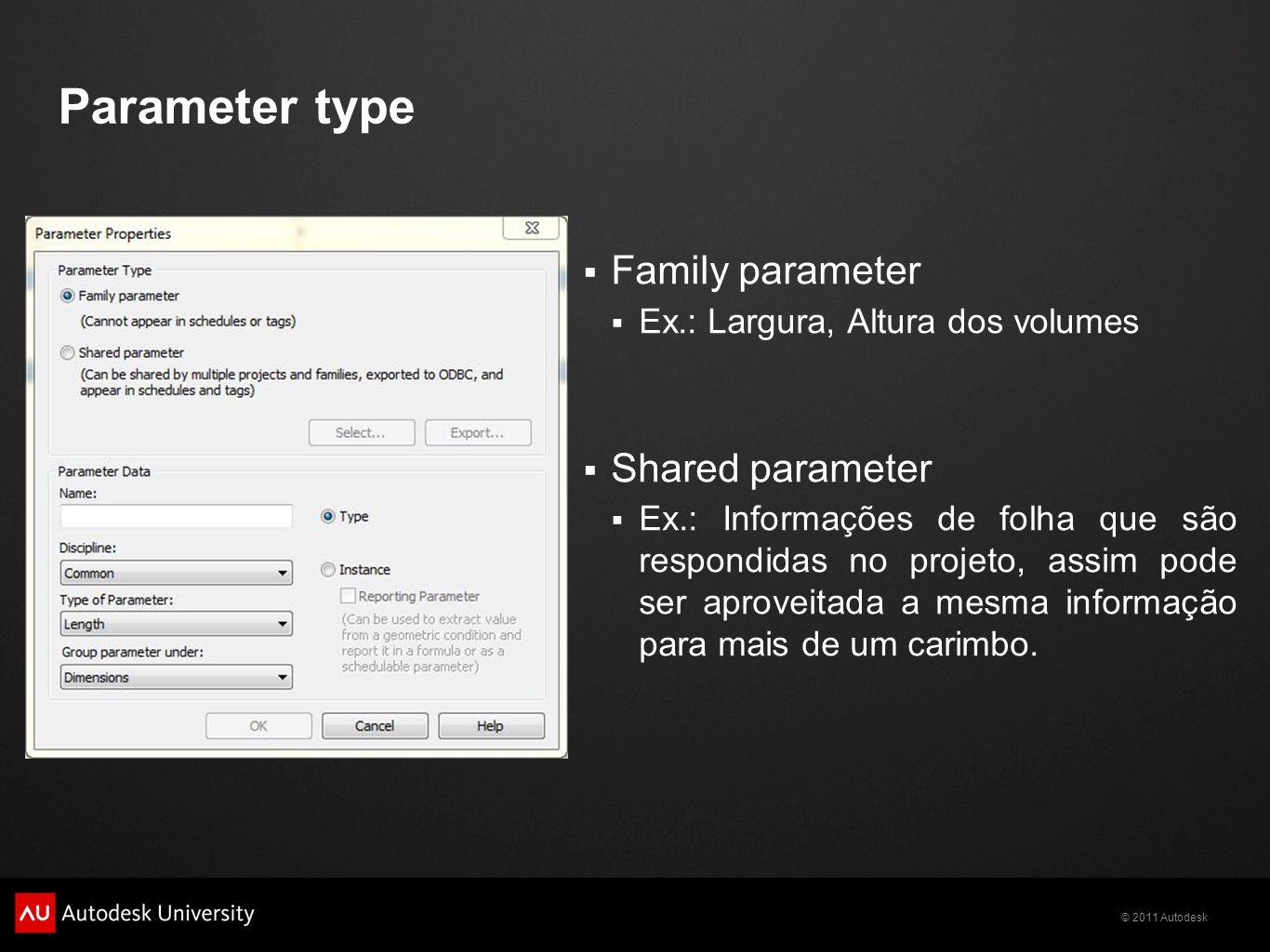 Parameter type Family parameter Shared parameter