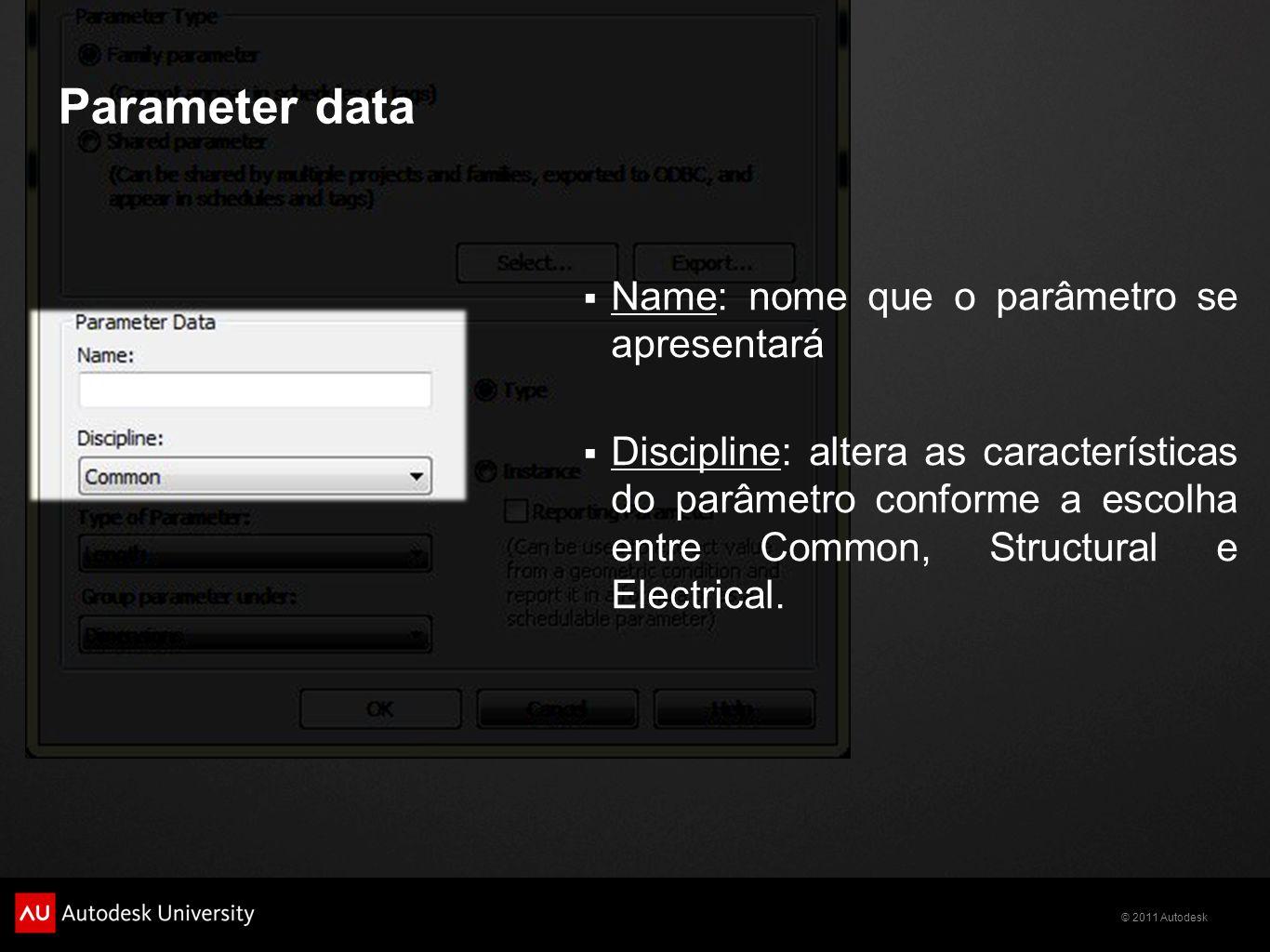 Parameter data Name: nome que o parâmetro se apresentará