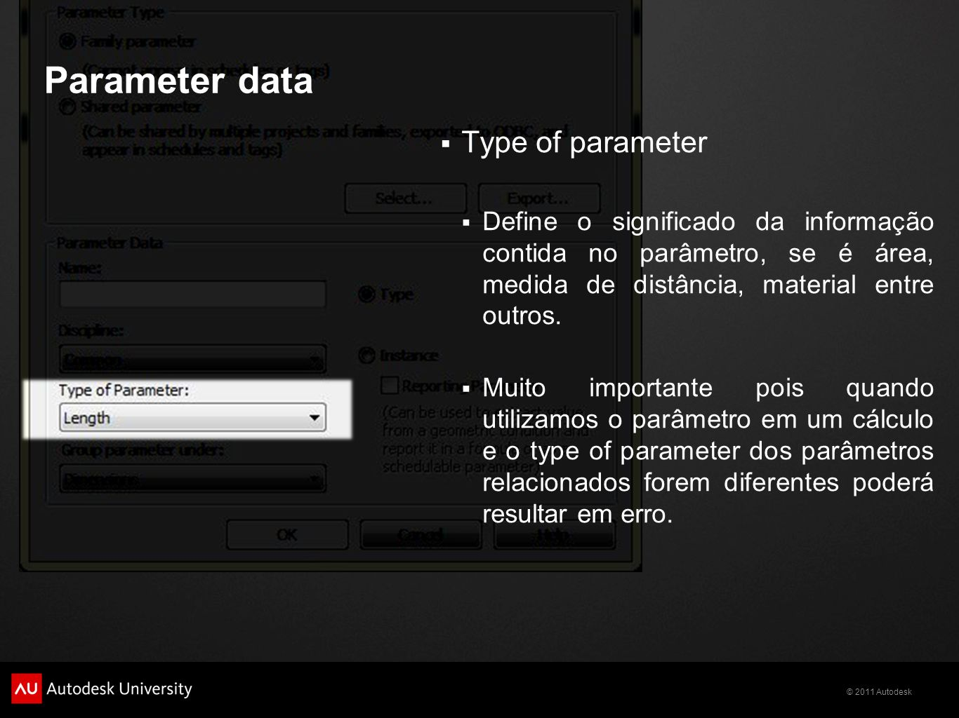 Parameter data Type of parameter