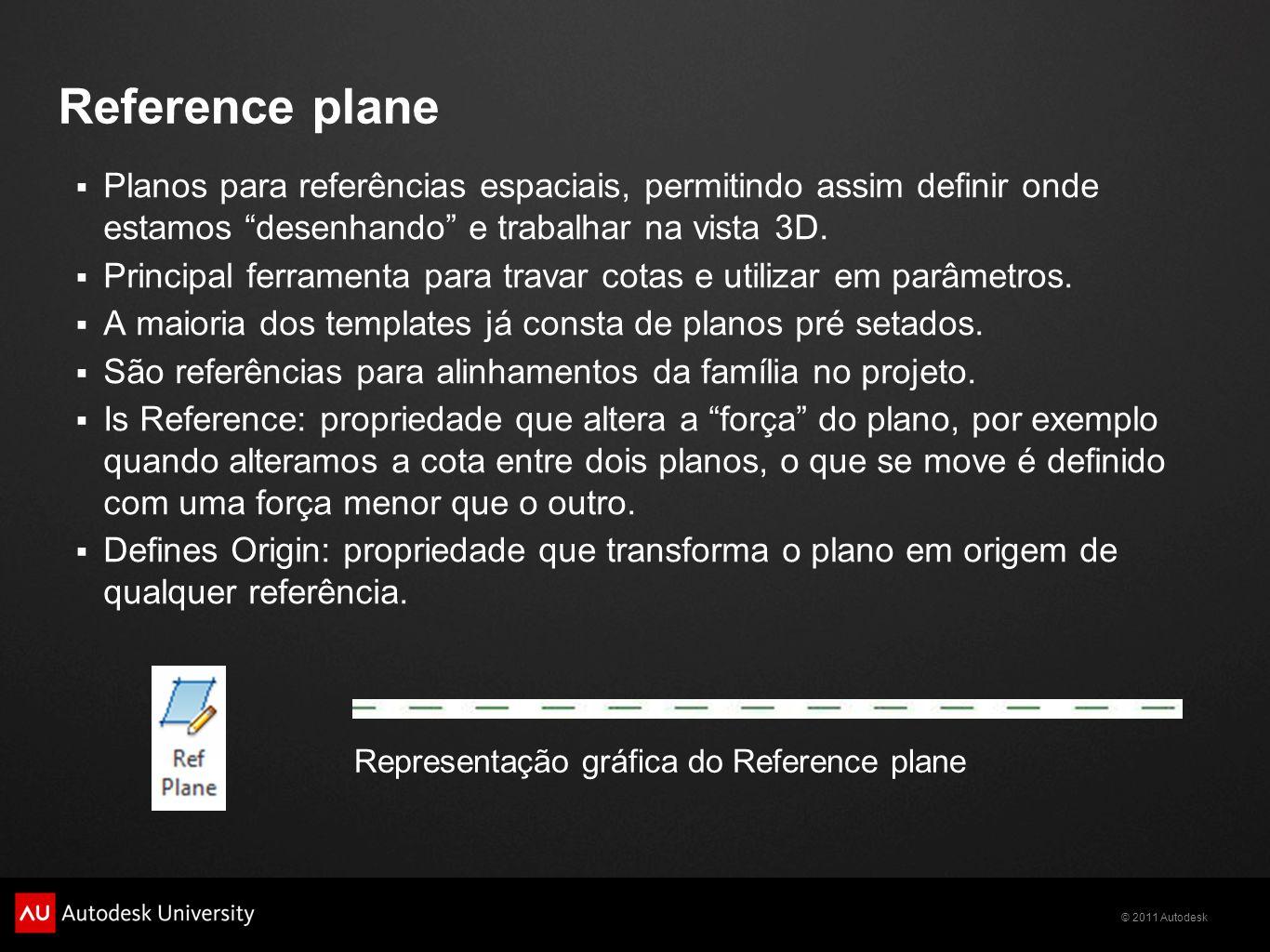 Reference plane Planos para referências espaciais, permitindo assim definir onde estamos desenhando e trabalhar na vista 3D.