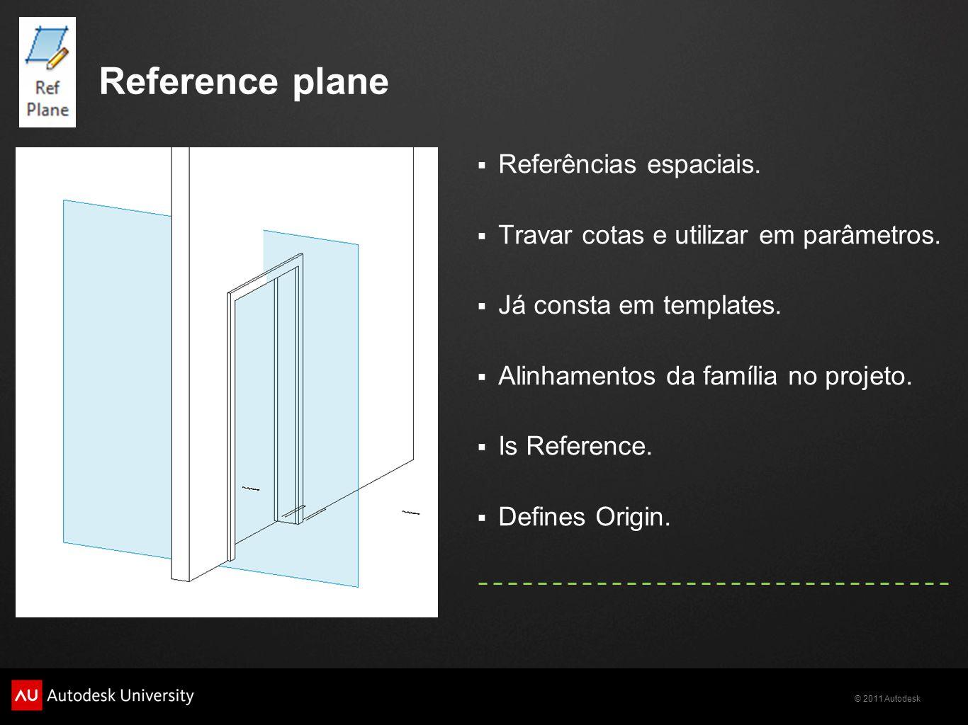 Reference plane Referências espaciais.