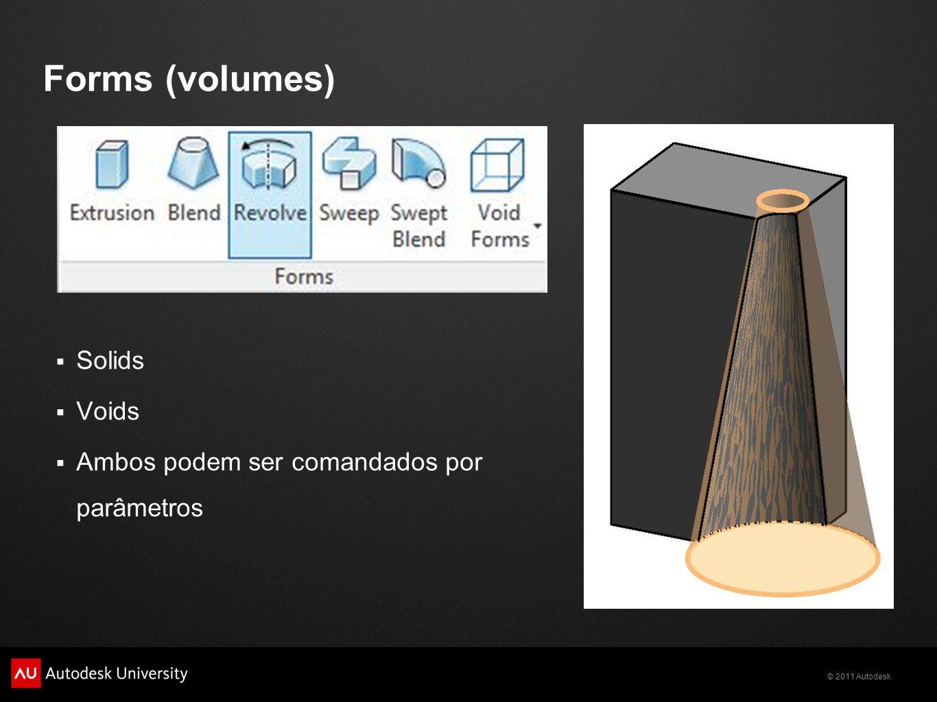 Forms (volumes) Solids Voids Ambos podem ser comandados por parâmetros