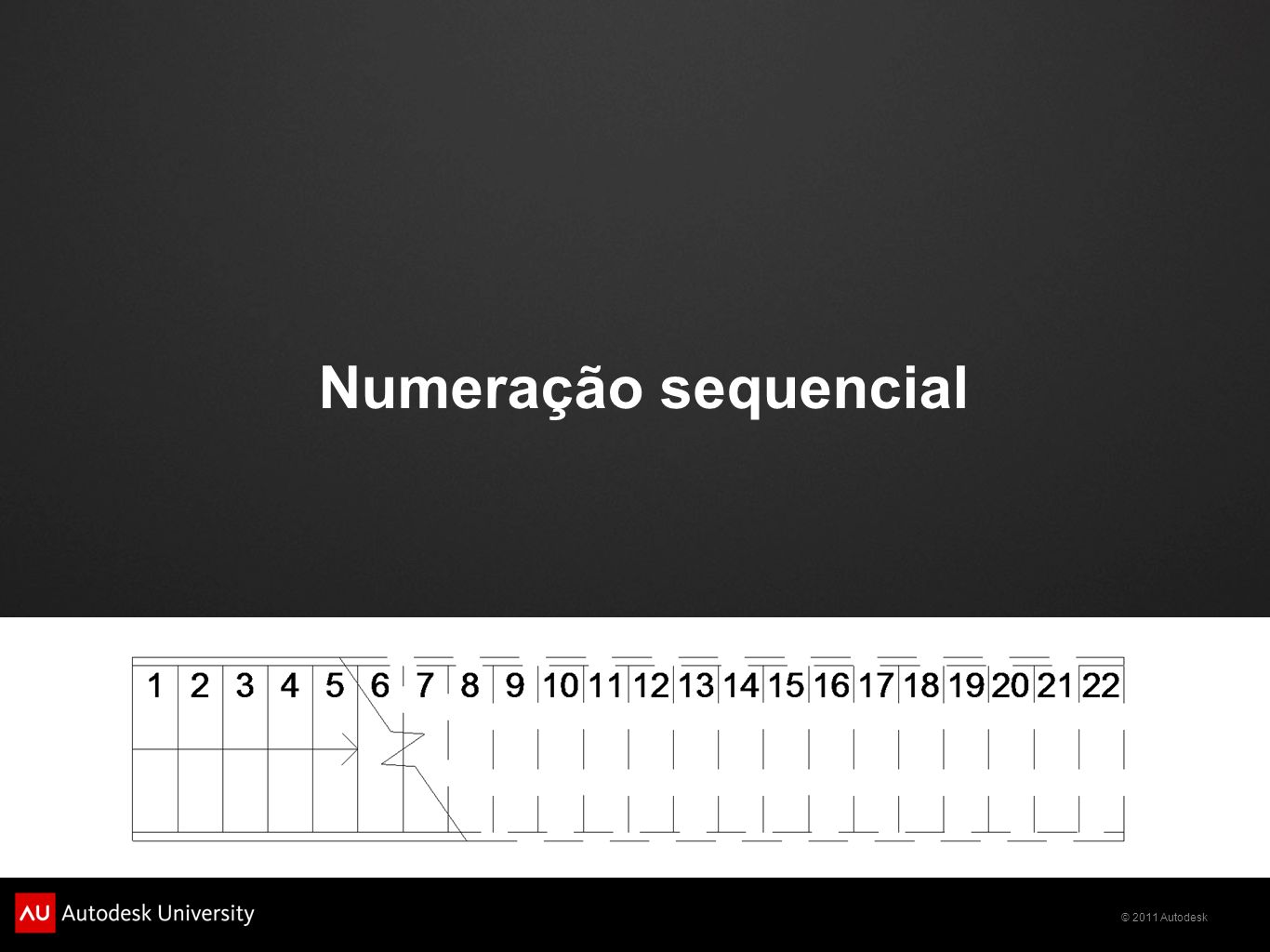 Numeração sequencial