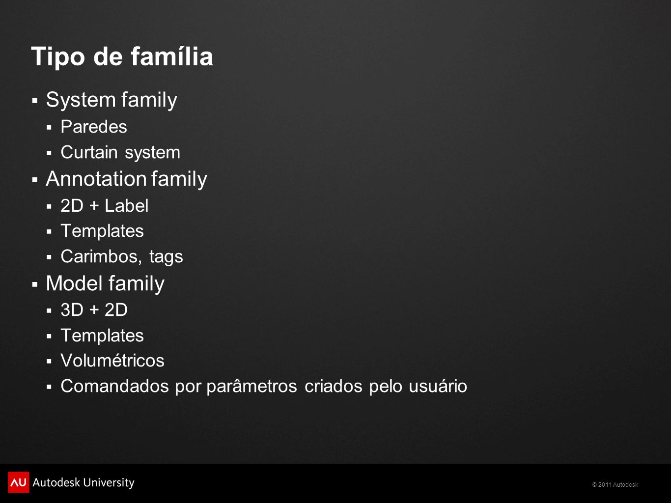 Tipo de família System family Annotation family Model family Paredes