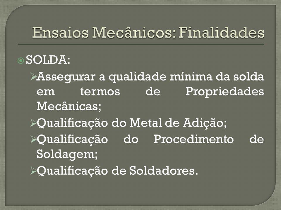 Ensaios Mecânicos: Finalidades