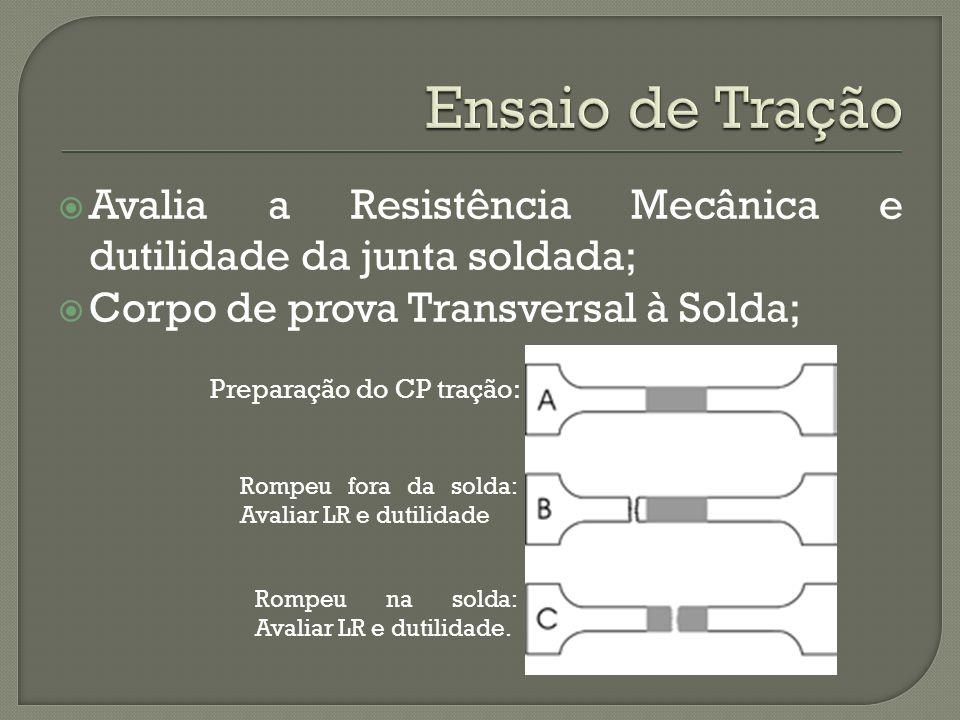 Ensaio de Tração Avalia a Resistência Mecânica e dutilidade da junta soldada; Corpo de prova Transversal à Solda;