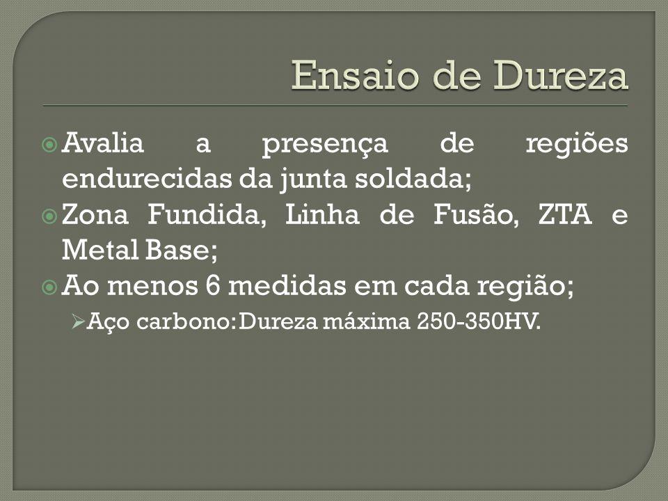 Ensaio de Dureza Avalia a presença de regiões endurecidas da junta soldada; Zona Fundida, Linha de Fusão, ZTA e Metal Base;