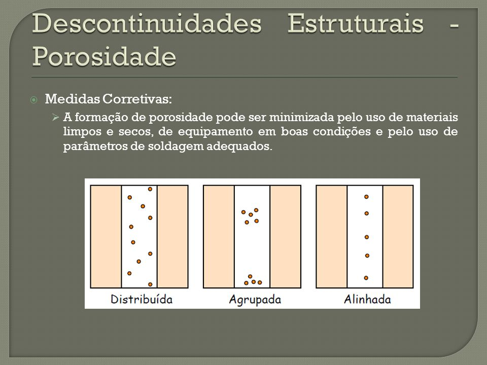 Descontinuidades Estruturais - Porosidade