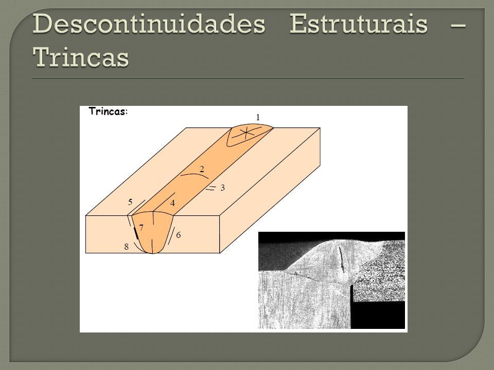 Descontinuidades Estruturais – Trincas