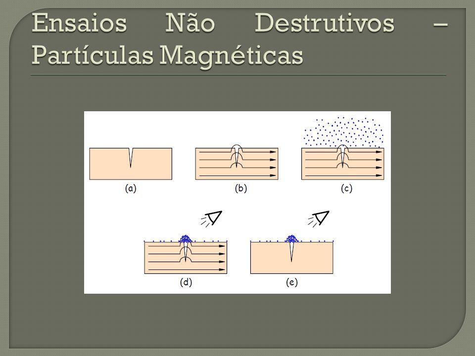 Ensaios Não Destrutivos – Partículas Magnéticas