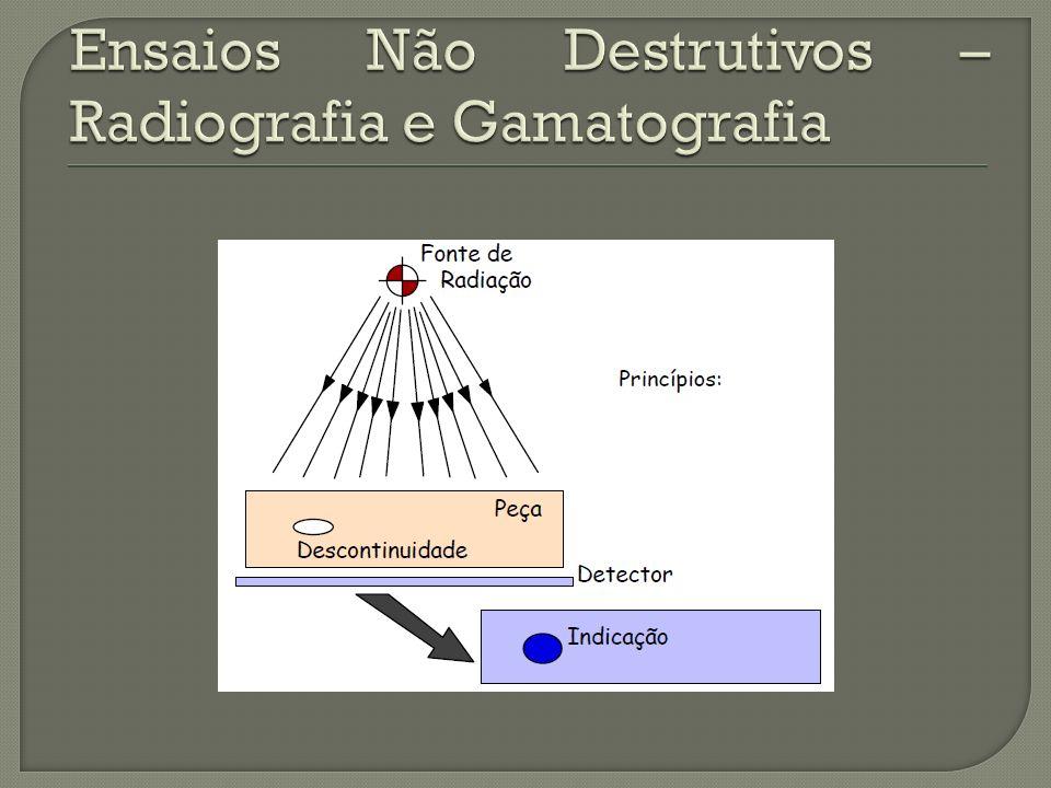 Ensaios Não Destrutivos – Radiografia e Gamatografia