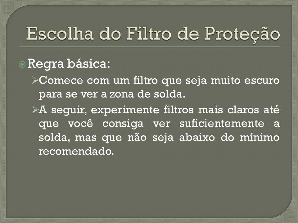Escolha do Filtro de Proteção