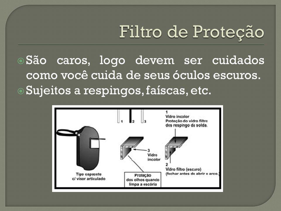 Filtro de Proteção São caros, logo devem ser cuidados como você cuida de seus óculos escuros.