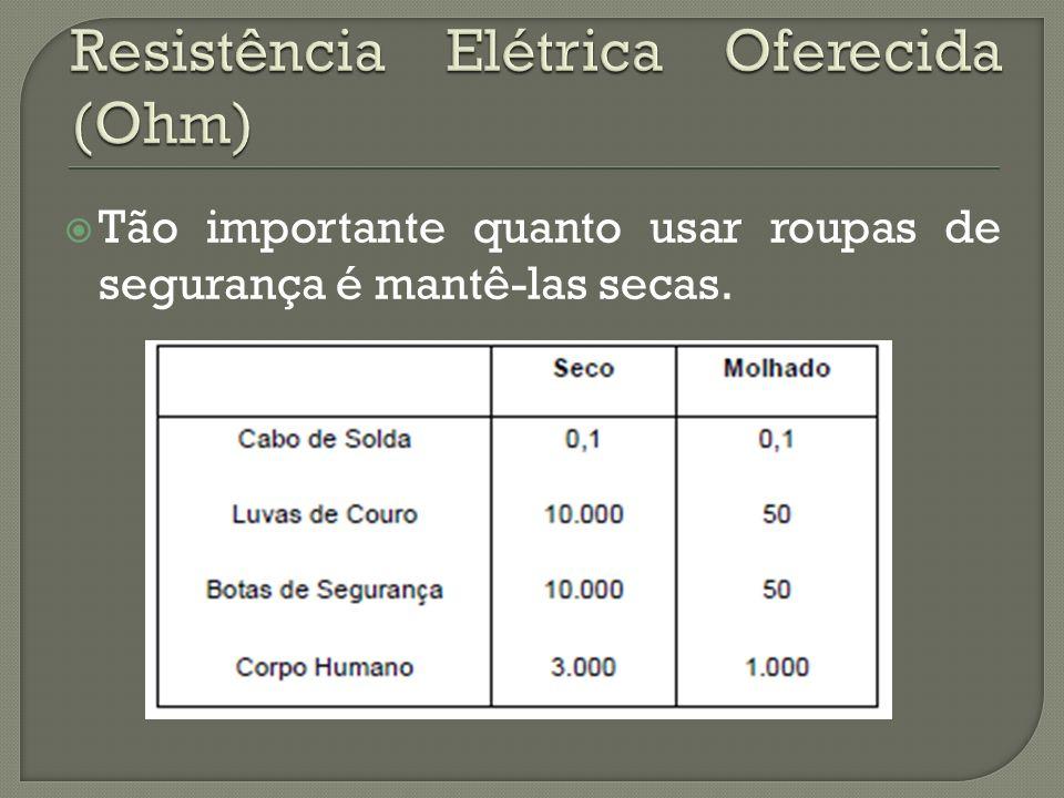 Resistência Elétrica Oferecida (Ohm)