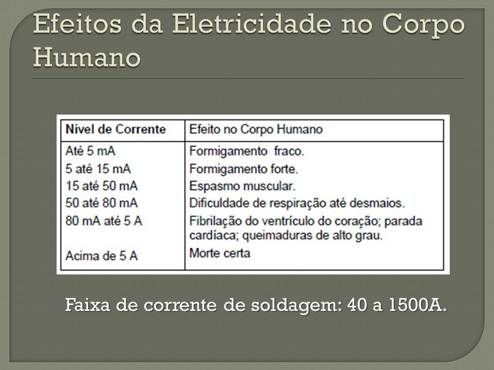 Efeitos da Eletricidade no Corpo Humano
