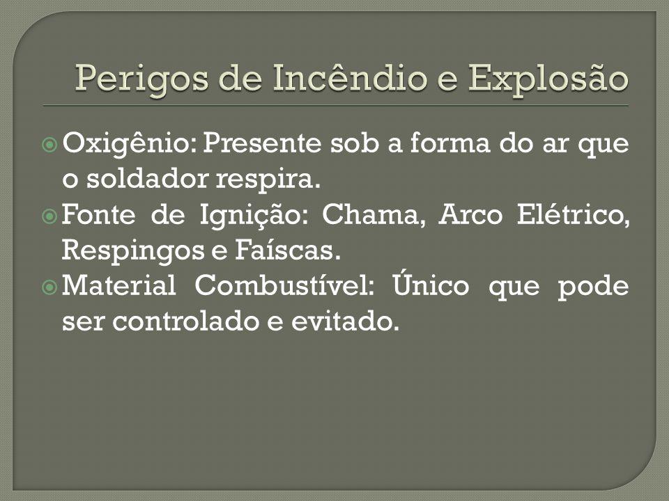 Perigos de Incêndio e Explosão