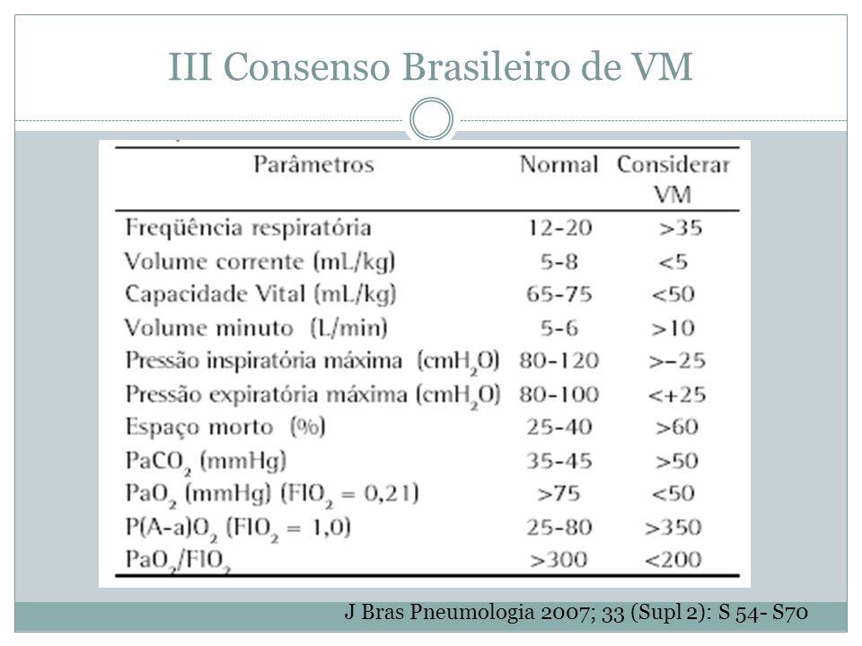 III Consenso Brasileiro de VM