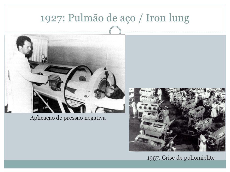 1927: Pulmão de aço / Iron lung