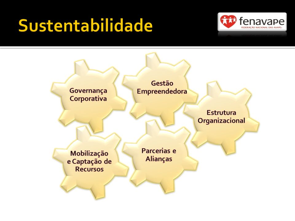 Sustentabilidade Gestão Empreendedora Governança Corporativa