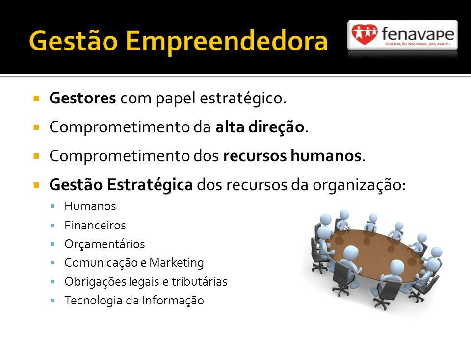 Gestão Empreendedora Gestores com papel estratégico.