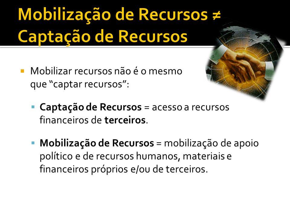 Mobilização de Recursos ≠ Captação de Recursos