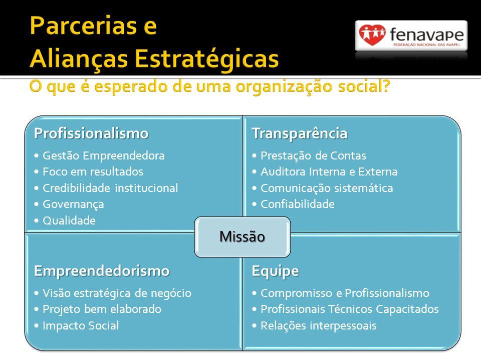 Parcerias e Alianças Estratégicas O que é esperado de uma organização social