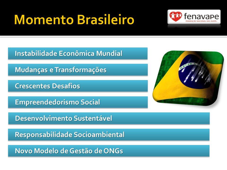 Momento Brasileiro Instabilidade Econômica Mundial