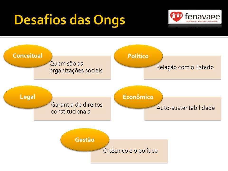 Desafios das Ongs Conceitual Político Quem são as organizações sociais