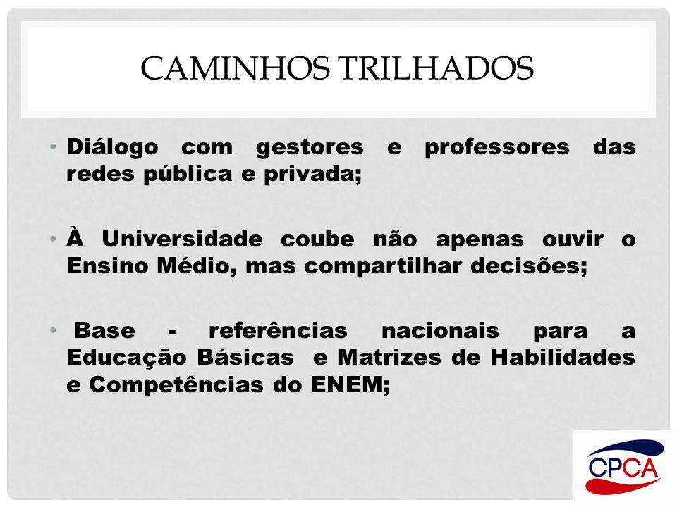 CAMINHOS TRILHADOS Diálogo com gestores e professores das redes pública e privada;