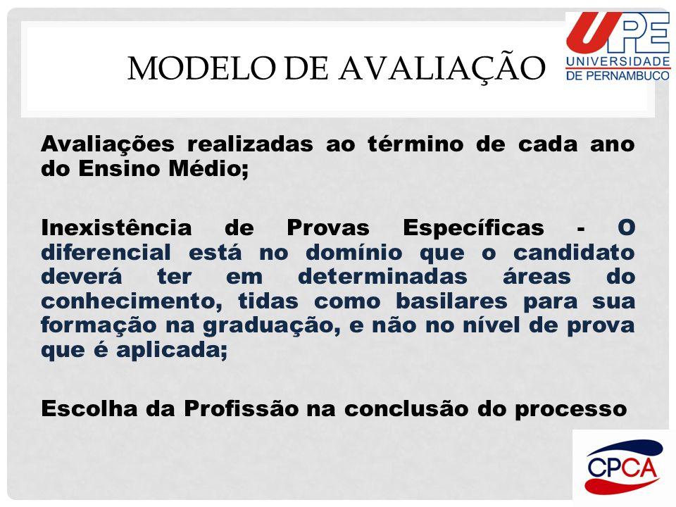 MODELO DE AVALIAÇÃO