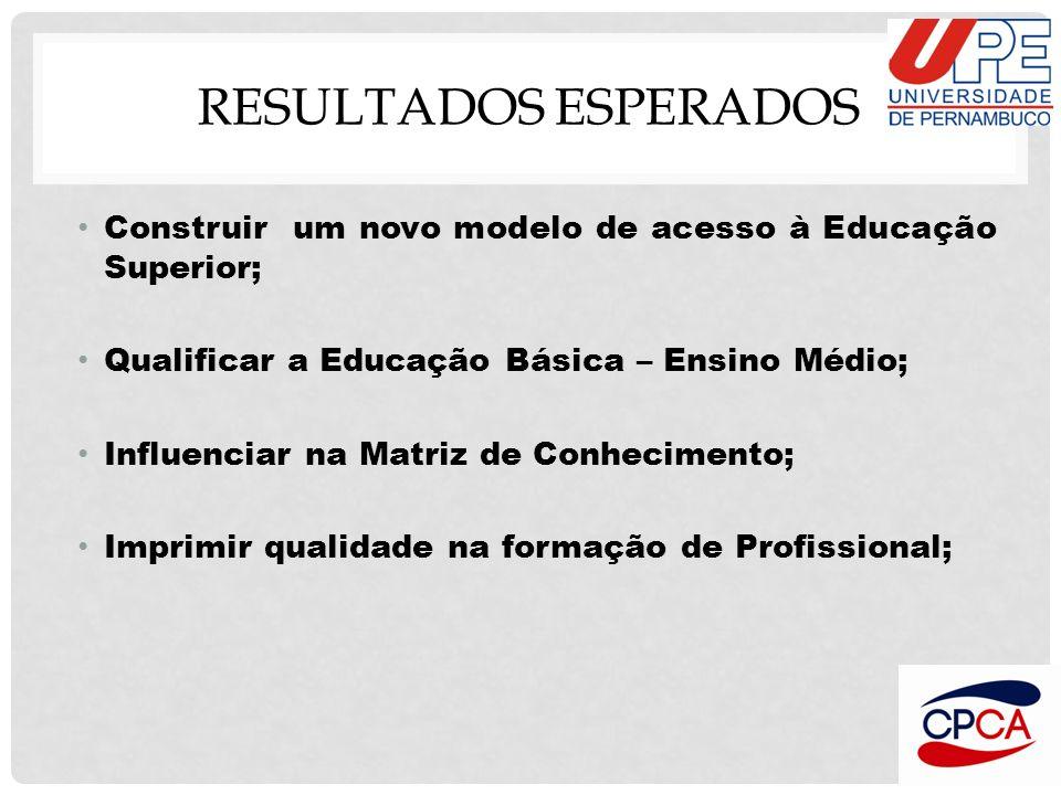 RESULTADOS ESPERADOS Construir um novo modelo de acesso à Educação Superior; Qualificar a Educação Básica – Ensino Médio;