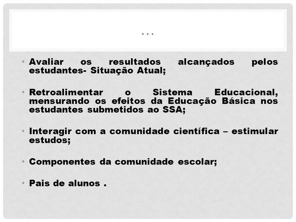 … Avaliar os resultados alcançados pelos estudantes- Situação Atual;