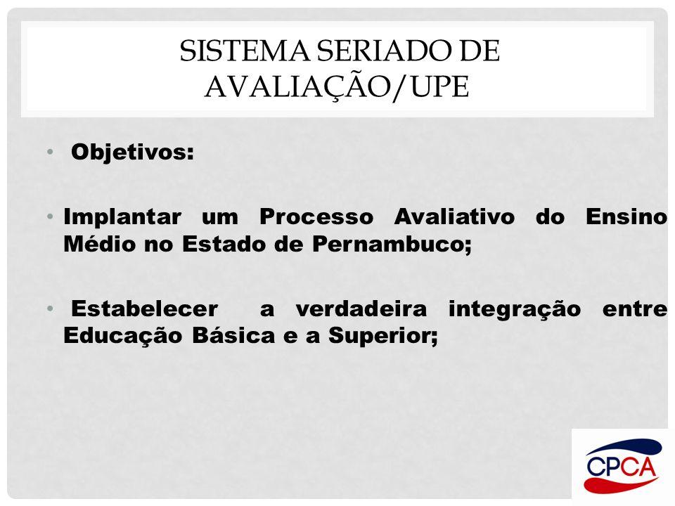 Sistema Seriado de Avaliação/UPE