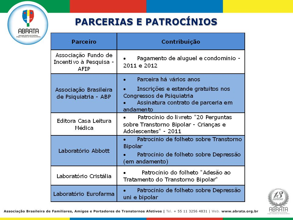 PARCERIAS E PATROCÍNIOS