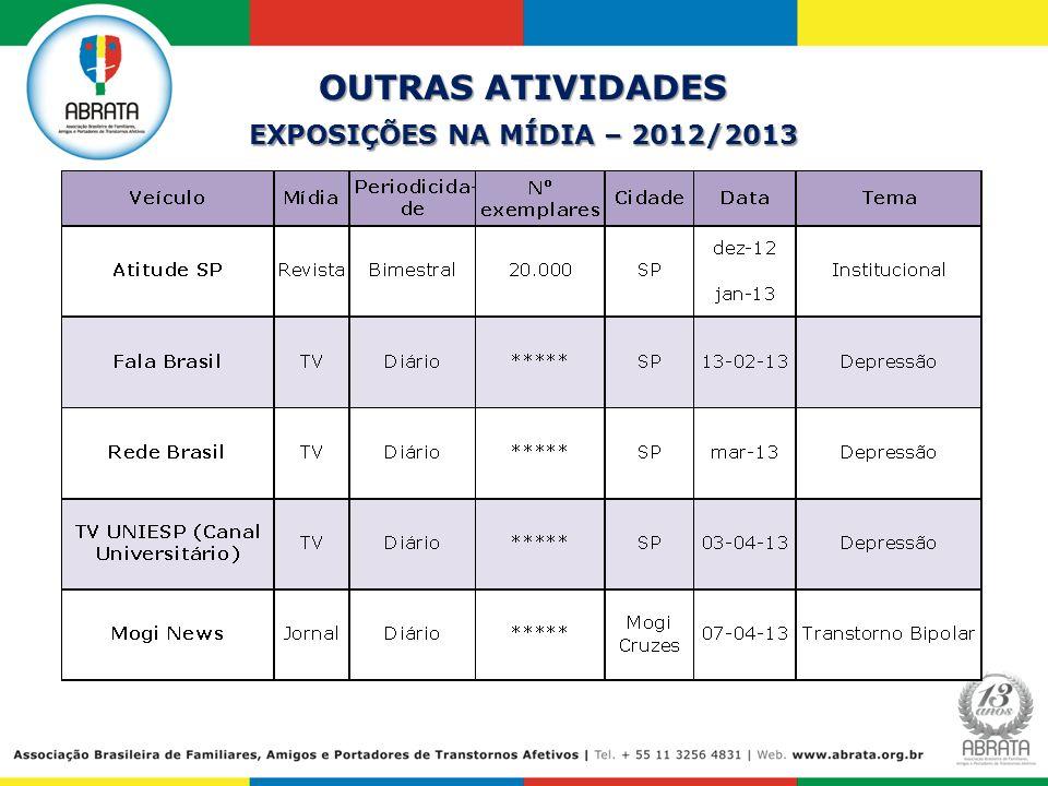 OUTRAS ATIVIDADES EXPOSIÇÕES NA MÍDIA – 2012/2013 25
