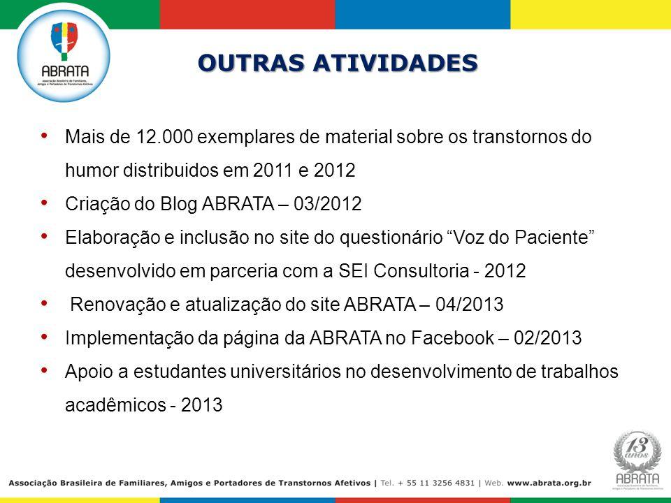 OUTRAS ATIVIDADES Mais de 12.000 exemplares de material sobre os transtornos do humor distribuidos em 2011 e 2012.