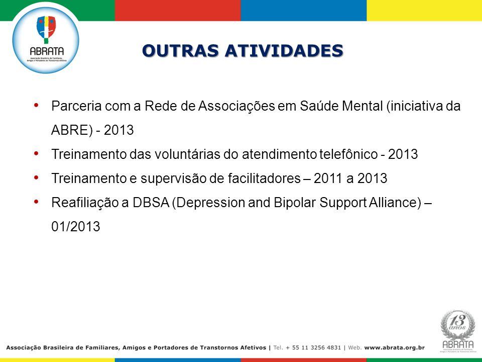 OUTRAS ATIVIDADES Parceria com a Rede de Associações em Saúde Mental (iniciativa da ABRE) - 2013.