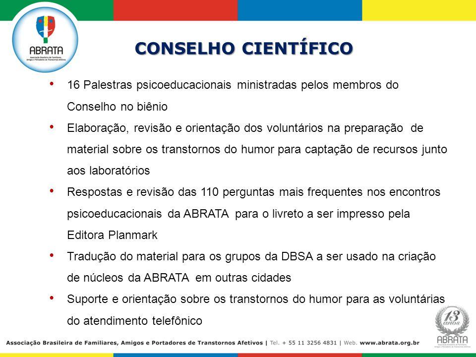 CONSELHO CIENTÍFICO 16 Palestras psicoeducacionais ministradas pelos membros do Conselho no biênio.