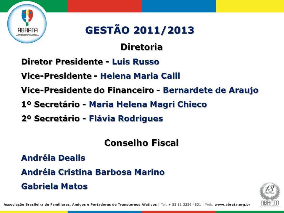 GESTÃO 2011/2013 Diretoria Conselho Fiscal
