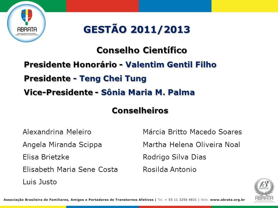 GESTÃO 2011/2013 Conselho Científico